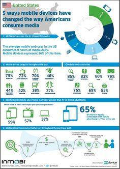 digital  media  mobile Mobile Phones Online, Mobiles, Mobile Web, Digital 37558684b0