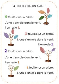 4 feuilles d'automne « Ecole maternelle publique Pierre Vi?not CHARLEVILLE…