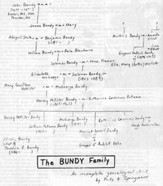 Bundy Family Tree: Root emanates from Europe in 672 AD, one ancestor is Geo. When I Was Born, Ted Bundy, High School Musical, Psychopath, Tell The Truth, Serial Killers, Mug Shots, True Crime, History Books