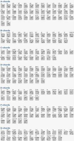 Get your FREE Beginner Guitar Songbook that contains 60 easy guitar songs with chords, and a complete guitar chords chart! Guitar Power Chords, Easy Guitar Chords, Acoustic Guitar Chords, Music Theory Guitar, Music Chords, Guitar Chord Chart, Guitar Sheet Music, Guitar Songs, Guitar Tips