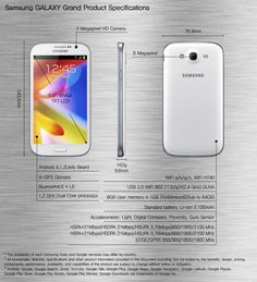 Samsung Galaxy Grand(GT-I9080 and GT-I9082) Unveiled By Samsung ~ Technology Blogs Simplified