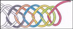 Kinnasneulatekniikka - neuloksen rakenne La Red, Point Lace, Loom Weaving, Fiber Art, Needlework, Embroidery, Stitch, Sewing, Knitting