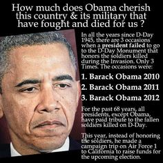 How much does Obama cherish this country & its military that fought & died for us? In all the years since D-Day1945, there are only 3 OCCASION when a president FAILED TO GO to the D-Day Monument honoring soldiers killed during the invasion. 1.Barack Obama 2010 2.Barack Obama 2011 3.Barack Obama 2012 For the past 68 yrs, all presidents EXCEPT Obama have paid tribute to the fallen soldiers. Instead, he made a campaign trip on Air Force 1 to CA to raise campaign funds. NOT VERY PRESIDENTIAL!!!