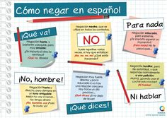 A nice infographic to learn more about the different ways to say no in Spanish, both for beginners and advanced.