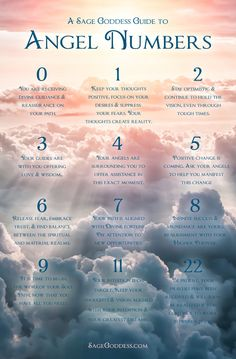 Angel Numbers Are A Gift Although We May Not Be Able To See Them With Our Physical Eyes Angels And Guardian Angels Are Always With Us Standing At The