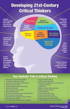 Edmodo Spotlight - 25 Ways to Develop 21st Century Critical Thinkers