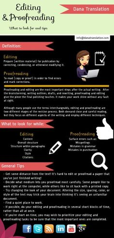 Infographic - Editing and Proofreading | Tips for editing , grammar, and word usage. |