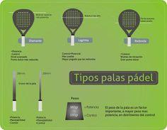 Tipos de palas de #padel [Infografía]