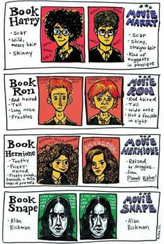 Book vs Movie: Harry Potter Characters