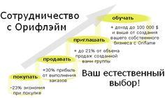 Работа в Орифлейм: как зарабатывать 10 000 долларов в месяц http://webkuponi.ru/article/rabota-v-oriflejm #РаботаОрифлейм #Oriflame