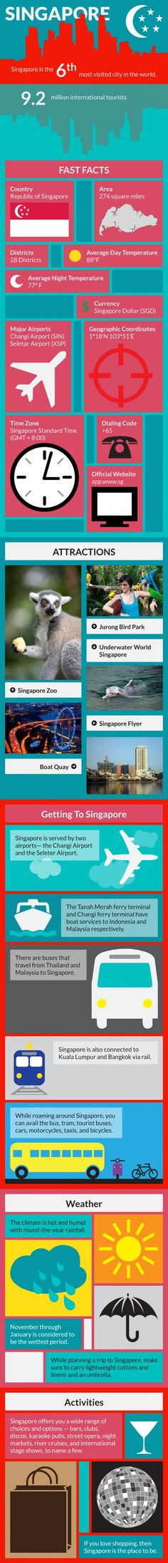 Singapore Infographic  The more interesting post are waiting for you on www.tripsingapore.com