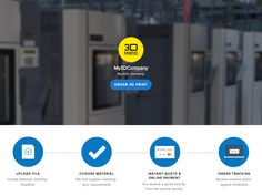 DigiFabster's 3D Print Service Solution - And A Unique Back Office Marketplace #3DPrinting