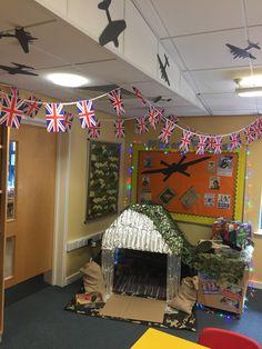 World War 2 display Space Classroom, Primary Classroom, Classroom Displays, Primary School, Classroom Ideas, World War 2 Display, Battle Of Britain, Teaching History, World War One