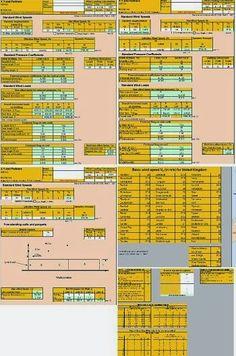 Calculo de la Velocidad y Cargas del Viento en el Diseño http://ht.ly/CiSMZ | #Isoluciones #PlanillasExcel #Estructuras