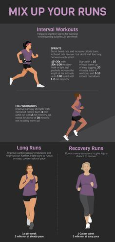 Mix Up Your Runs - Running for Weight Loss
