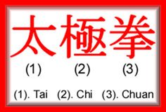 Tai Chi Chuan (Taijiquan) spelled out in Chinese.