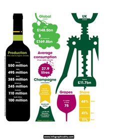 Wine Infographic 01 - http://infographicality.com/wine-infographic-01/