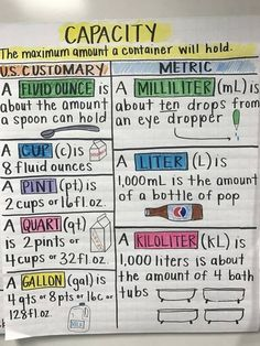 Standard Units of Measurement for Length - Weight and Capacity - ESLBuzz Learning EnglishThe metric system is an internationally agreed decimal system of measurement. Math Charts, Math Anchor Charts, Clip Charts, Math College, Math Measurement, Measurement Kindergarten, Measurement Activities, Math Vocabulary, Length Measurement