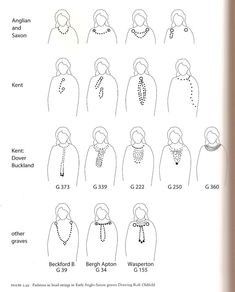 Kentish ways of wearing beads. Galen Owen-Crocker, Dress in Anglo-Saxon England, revised edition, Viking Garb, Viking Dress, Viking Costume, Medieval Dress, Medieval Jewelry, Viking Jewelry, Ancient Jewelry, Wiccan Jewelry, Metal Jewelry