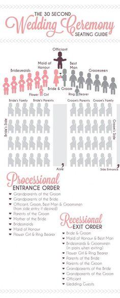 Wedding Processional Order | Pinterest | Event venues, Processional ...