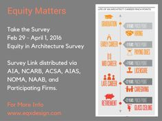 2016 Equity in Architecture Survey Launches!