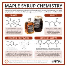 Happy Canada Day! Here's the chemistry of what's undeniably the country's greatest export.