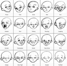How to draw facial expressions