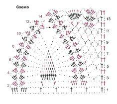 bl decote abacaxi 2 crochet pattern