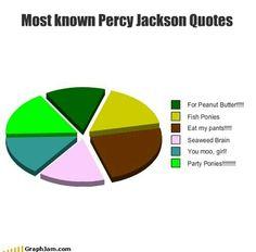 Percy Jackson :P. This kinda sums up Percy Jackson doesn't it. Percy Jackson Quotes, Percy Jackson Books, Percy Jackson Fandom, Percy Jackson Tyson, Percy Jackson Party, Magnus Chase, Leo Valdez, Oncle Rick, Saga