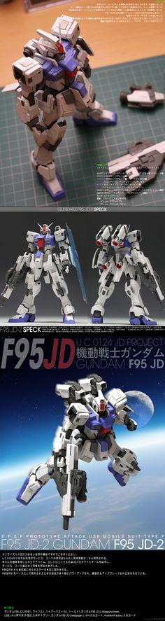 F95 Gandam