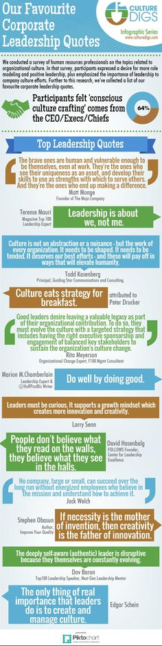 infographic-quotes-on-corporate-leadership.jpeg (1200×4775)
