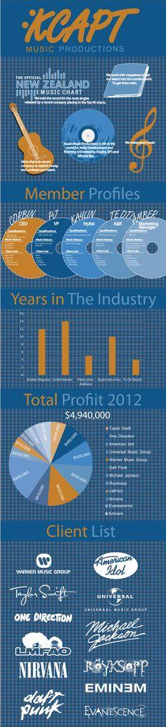 Corbin KCAPT Infographic