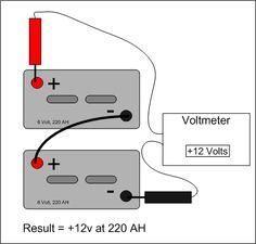 super comprehensive battery 12v wiring 12v wiring 4 batteries rh pinterest com wiring two 12 volt batteries in series wiring 2 12 volt batteries in parallel