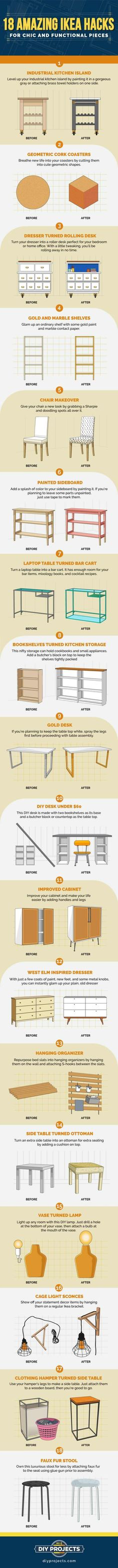 I don't know about you, but these Ikea hacks have definitely given me more reasons to hit the much-loved furniture store. There are just so many possibilities you can do with their pieces. Their products are practically blank canvases just waiting to be given a touch of personality.