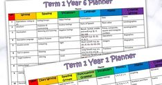 A few years ago I started doing term planners. A place where I could record the main idea that I was going to cover for particular lesso...