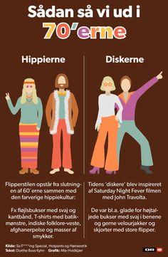 #70s #infographic #denmark