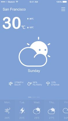 Hello Weather APP #weatherapp #flatui #greatfonts