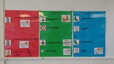 Doelen zichtbaar maken voor kleuters. Onderbouwd. Groep 1-2. Juf Ester Klaver Visible Learning, Leader In Me, Anne Frank, Kindergarten, Homeschool, Kids, Organization, Timeline, Young Children