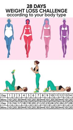 You need just 28 days to make the body absolutely fit! Walking Plan will help you to create the perfect body in 1 month! Walking Plan below makes your dream come true! Fitness Workouts, Fitness Motivation, At Home Workouts, Walking Plan, Weight Loss Workout Plan, Weight Training, Need To Lose Weight, Health And Fitness Tips, Fitness Facts
