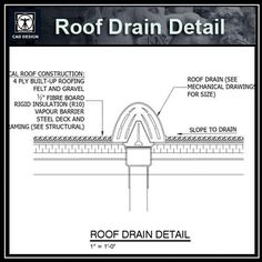 Free CAD Details-Roof Drain Detail