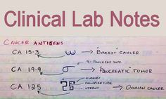 56 Ideas Medical Laboratory Technologist Humor Lab Tech For 2019 Lab Humor, Funny Humor, Funny Quotes, Lab Tech, Science Notes, Science Student, Science Labs, Funny Science, Medical Coding