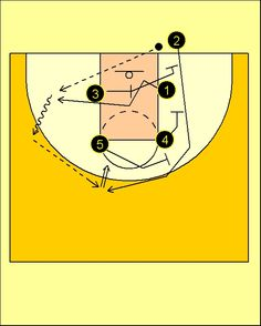 Basketball Plays, Basketball Drills, Coach Men, Coaching, Black And White, Costa, Training, Students, Workout Exercises