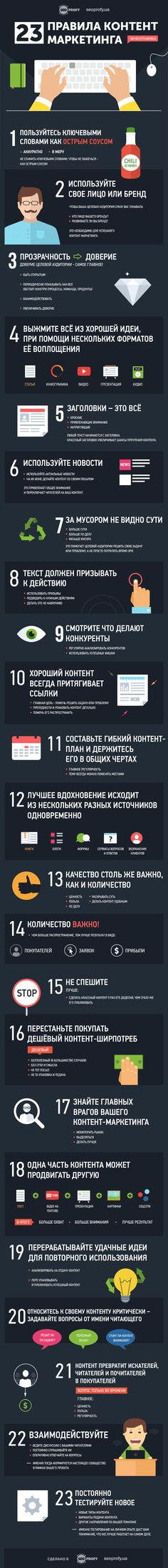 Инфографика: 23 правила контент маркетинга - инфографика от SeoProfy