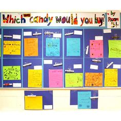 Students design their own candy and write an advertisement to hook the reader into buying his or her candy.