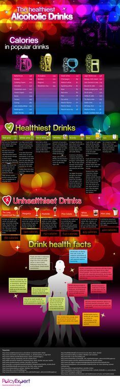 The Healthiest Alcoholic Drinks Infographic Notice this says healthiest. Meaning Alcohol is not healthy but you can drink snarter. Party Drinks, Cocktail Drinks, Fun Drinks, Yummy Drinks, Healthy Drinks, Healthy Foods, Alcoholic Drinks Calories, Non Alcoholic, Vodka