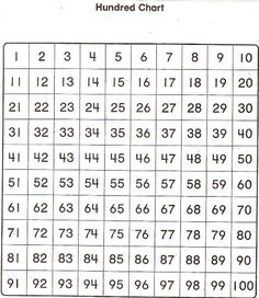 This is a 1 page worksheet that allows students to trace numbers 1 ...