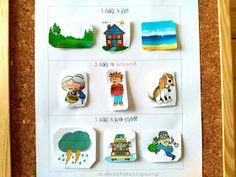 Dyslexia at home: Χτίσε μια ιστορία! Σχεδιάγραμμα 3 βημάτων για ολόκληρες γραπτές ιστορίες! Dyslexia, Plastic Cutting Board