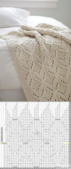 Baby Knitting Patterns Shawl Though this is knitted I& put it in the crochet board because it is easily. Baby Knitting Patterns, Knitting Charts, Lace Knitting, Knitting Stitches, Crochet Patterns, Afghan Patterns, Knitting Needles, Crochet Baby Shawl, Free Crochet