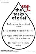 TEAR- Helpful for first sessions with grief or as an initial grief group! Parkwood Counseling Center Jax, FL 904-725-2500x115