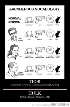 Avengerous vocabulary…